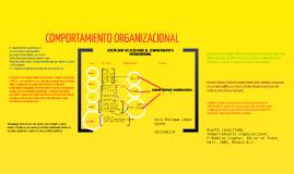 Copy of Cuadro: Aportaciones al Comportamiento Organizacional