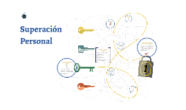 Copy of Claves para la superación personal