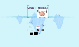 GROWTH MINDSET SFCC orientation