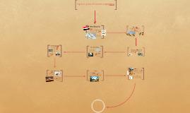Ingeniería y Obras Clásicas del Antiguo Egipto