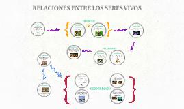 Copy of RELACIONES ENTRE LOS SERES VIVOS