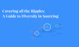 Covering all the Ripples: