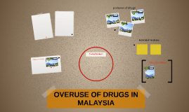 OVERUSE OF DRUGS IN MALAYSIA