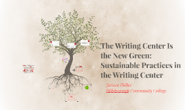The Writing Center Is the New Green: Sustainable Practices i