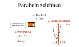 Parabeln zeichnen