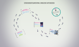 UNDERSTANDING INSIDE STORIES