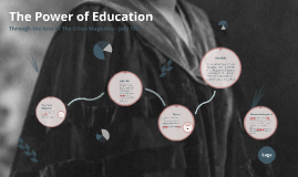 Copy of Copy of The Power of Education