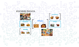 Copy of KUCHNIE ŚWIATA