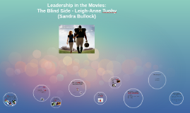 Leadership in the Movies: