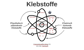 Copy of Klebstoffe