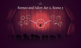romeo and juliet act scene by emma youmans on prezi