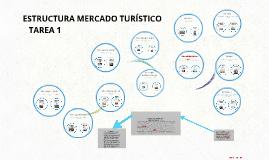 Copy of ESTRUCTURA MERCADO TURÍSTICO 1