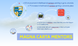 Copy of MAGNA CARTA MENTORS