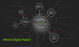 Copy of What is Digital Media?