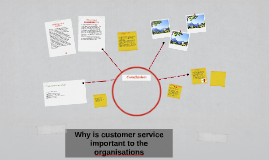 Why is customer service important to the organisations