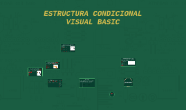 ESTRUCTURA CONDICIONAL - VISUAL BASIC