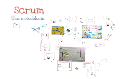 Copy of Metodología SCRUM