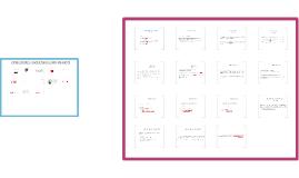 CSBLM -  Operadores Booleanos y Truncadores