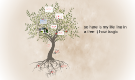 so here is my life line in a tree :)