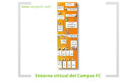 Entorno virtual del Campus FC