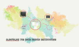 Blogfolios for Data driven instruction