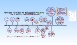 Linha do Tempo_Políticas Públicas na Educação Inclusiva