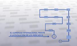 Copy of EL COMERCIO INTERNACIONAL FRENTE A LA EVOLUCIÓN DE LOS MERCA