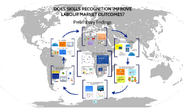 SKILLS RECOGNITION SYSTEMS - Employment Seminar