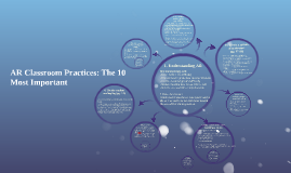 AR Classroom Practices: The 10 Most Important