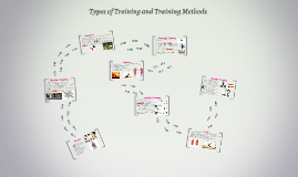 Types of Training and Training Methods