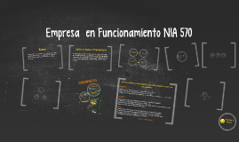 Copy of Empresa  en Funcionamient0