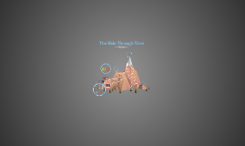 Untitled Prezi Template - History Rollercoaster