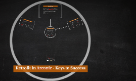 Success Keys Arconic