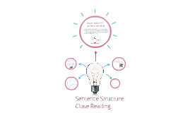 Sentence Structure: Close Reading