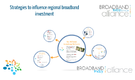 BTA Strategies for Regional Broadband Investment