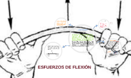 ESFUERZOS DE FLEXIÓN