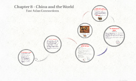 Chapter 8 - China and the World