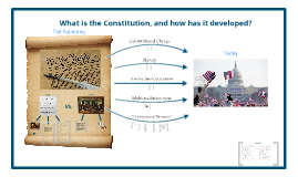 The Founding, the Constitution, and Constitutionalism