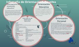 Copy of ¿Para qué sirve la orientación educativa?