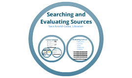Searching and Evaluating Sources