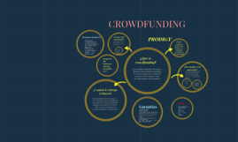 Copy of Crowdfunding en Real State