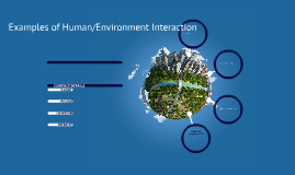 Examples of Human/Environment Interaction