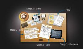 Copy of Bootcamp - Meaningful Use Prezi