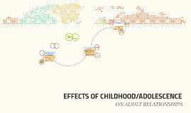 Effects of Childhood/Adolescence