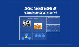 SOCIAL CHANGE MODEL OF LEADERSHIP DEVELOPMENT