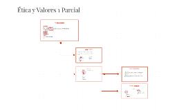 etica y valores 1 parcial