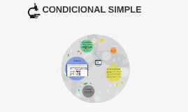 CONDICIONAL SIMPLE