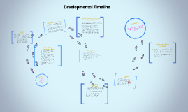 Copy of Developmental Timeline