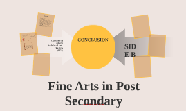 Fine Arts in Post Secondary