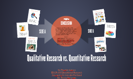 Copy of Qualitative Research vs. Quantitative Research
